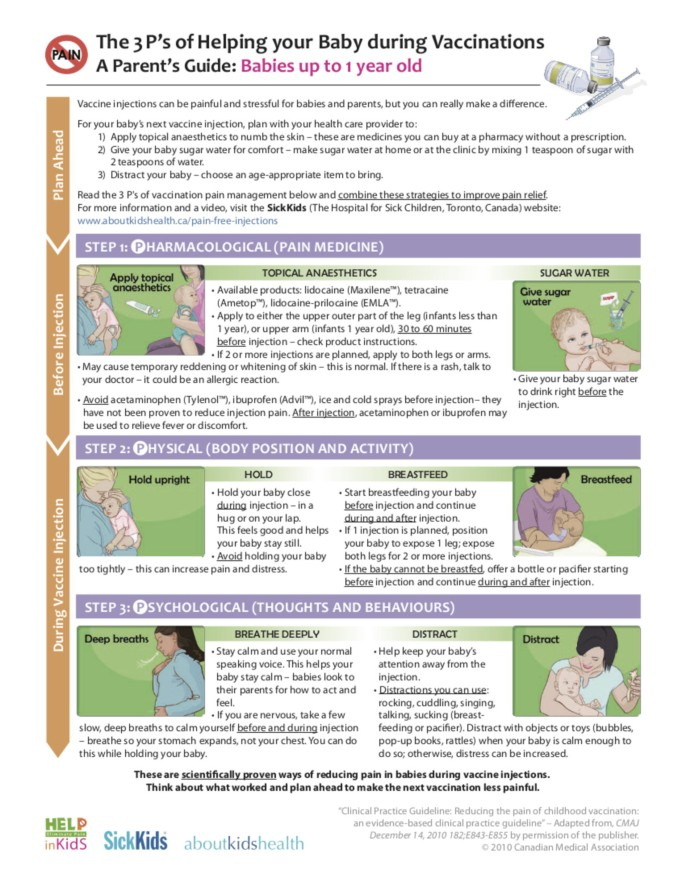 Knowledge translation of the HELPinKIDS clinical practice