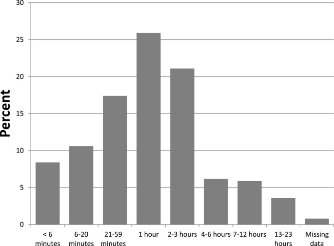 Variation in classification of live birth with newborn