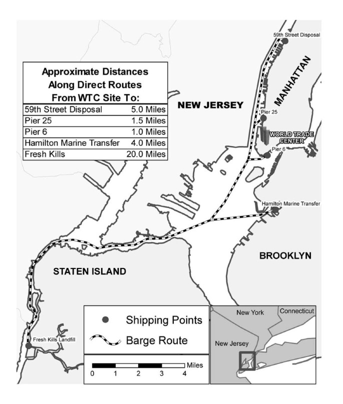 9/11-Related Experiences and Tasks of Landfill and Barge