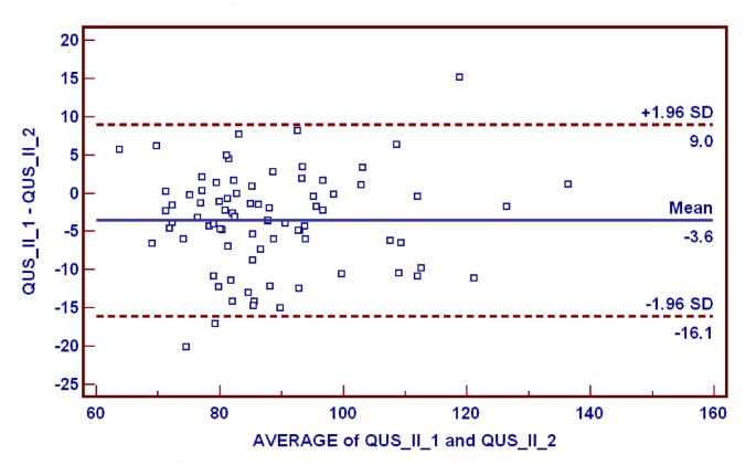 Screening for low bone mass with quantitative