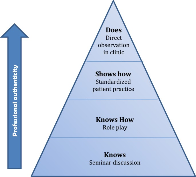 A new paradigm for teaching behavior change: Implications for