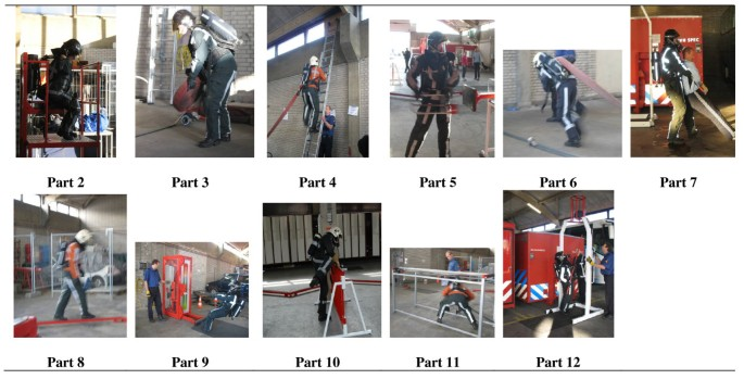 Clinimetric quality of the fire fighting simulation test as