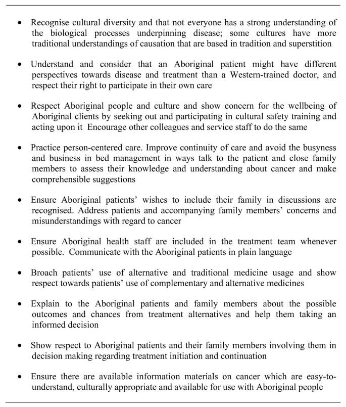 Understanding, beliefs and perspectives of Aboriginal people