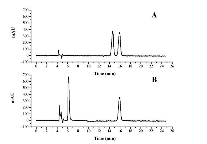 Rationally re-designed mutation of NAD-independent l