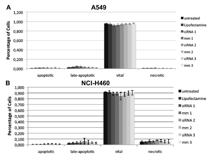 5-alpha-reductase type I (SRD5A1) is up-regulated in non