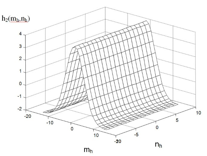 Fully automatic algorithm for the analysis of vessels in the ...