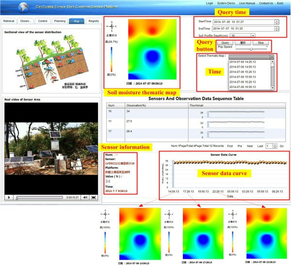 Real-time GIS data model and sensor web service platform for