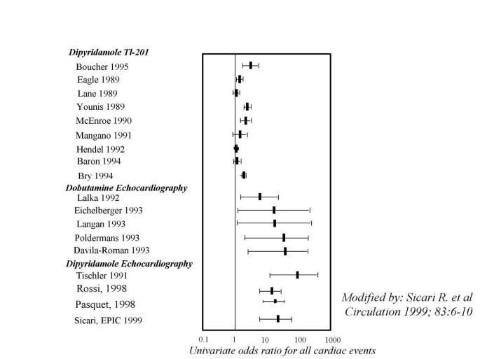 plaquenil maculopathy risk factors