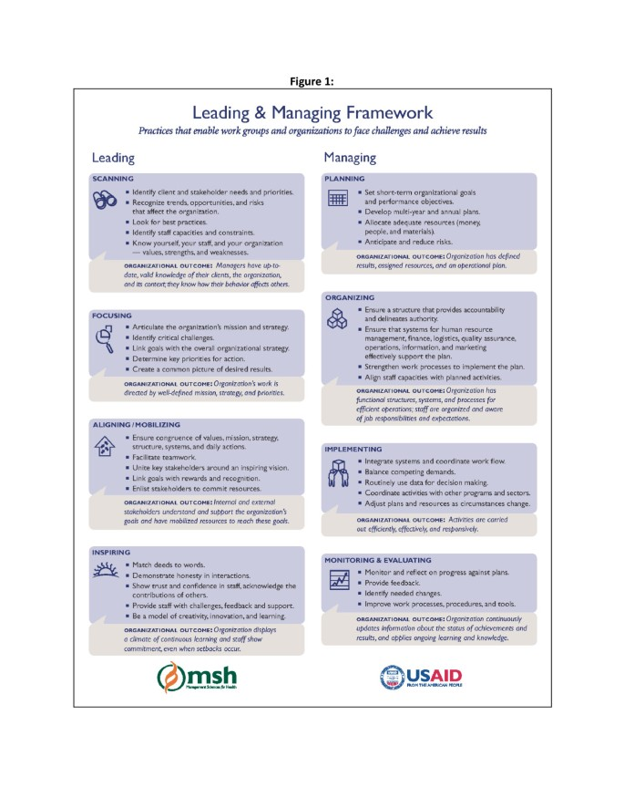 Strengthening management and leadership practices to
