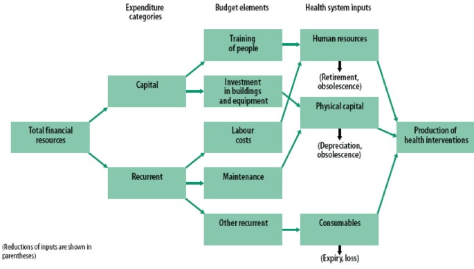 The Importance Of Human Resources Management In Health Care A Global Context Human Resources For Health Full Text