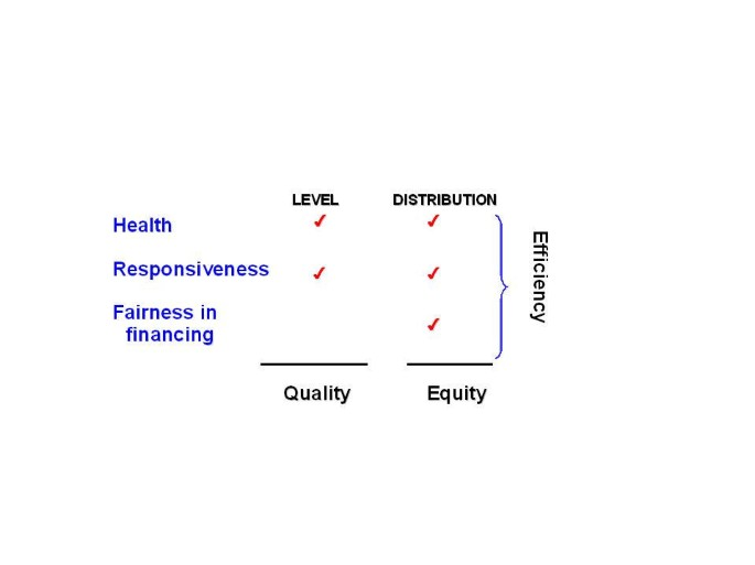 Generalized cost-effectiveness analysis for national-level