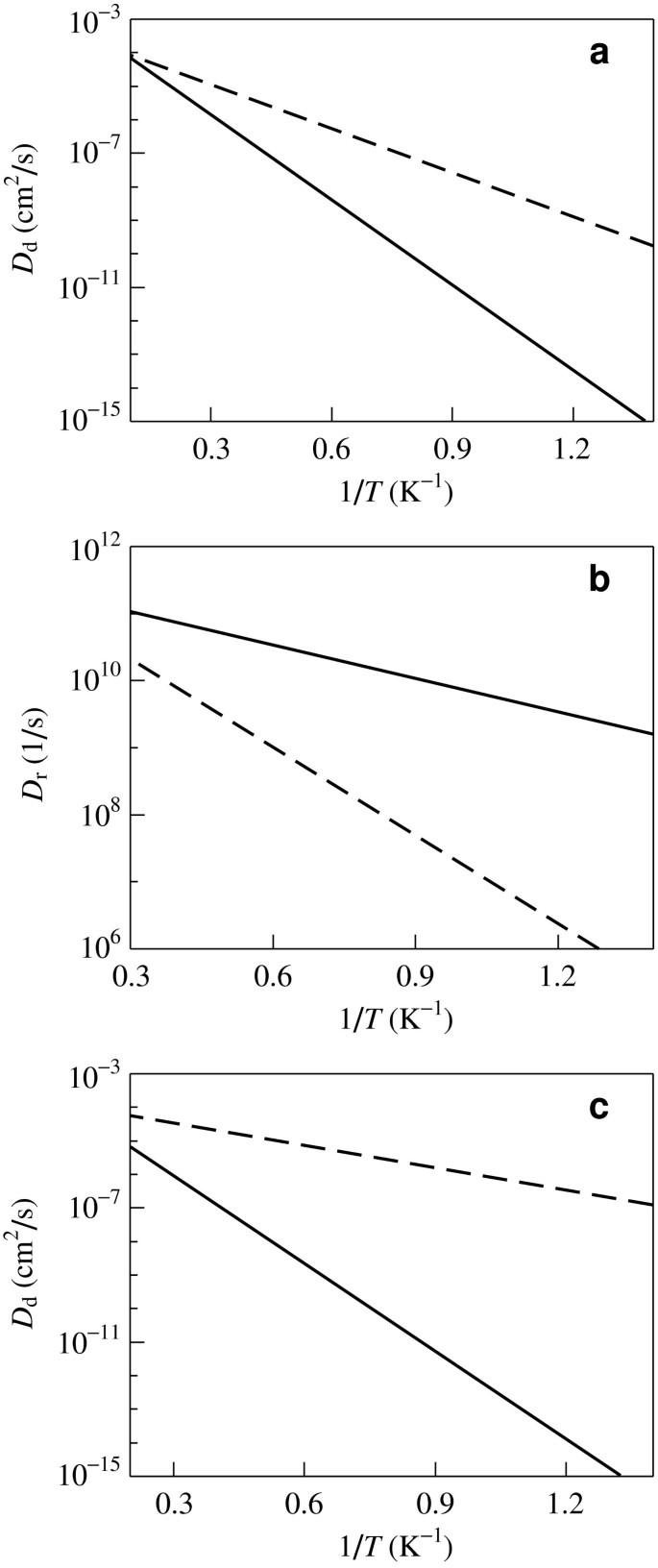 Effect of Peierls transition in armchair carbon nanotube on