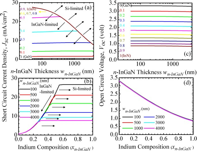 Numerical simulations of the current-matching effect and