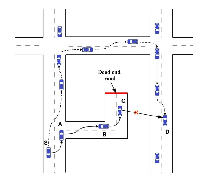 Fuzzy-assisted social-based routing for urban vehicular environments