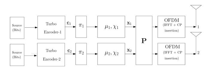 Interference-aware receiver structure for multi-user MIMO