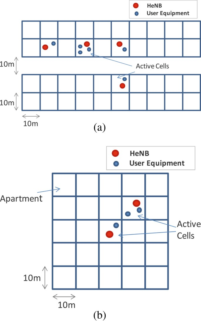 On accurate simulations of LTE femtocells using an open