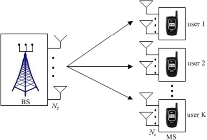 A simple block diagonal precoding for multi-user MIMO