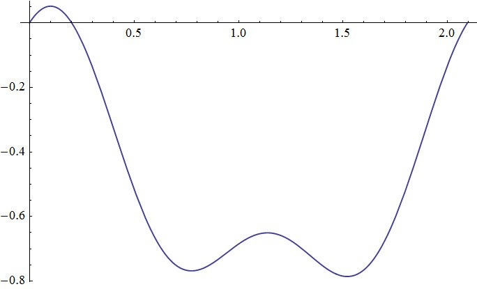 Solutions and Green's function of the first order linear