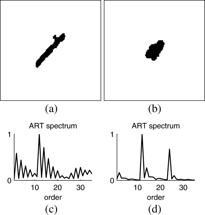 Micro-crack detection of multicrystalline solar cells featuring an