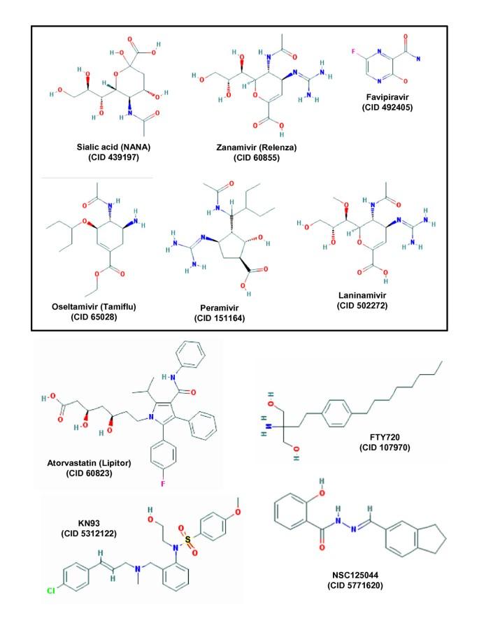 New treatments for influenza | BMC Medicine | Full Text
