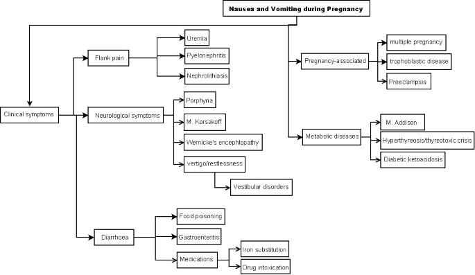 bilan plaquenil ophtalmologie