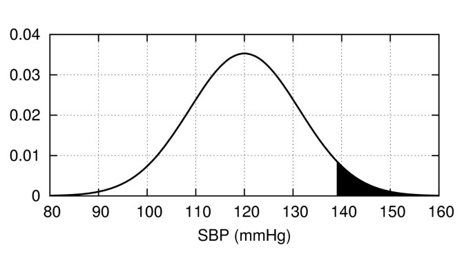Significance testing as perverse probabilistic reasoning