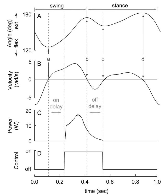 Development of a biomechanical energy harvester | Journal of