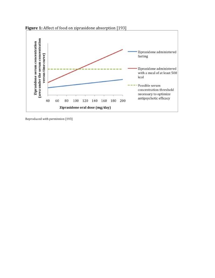 Tetracycline 250 mg side effects