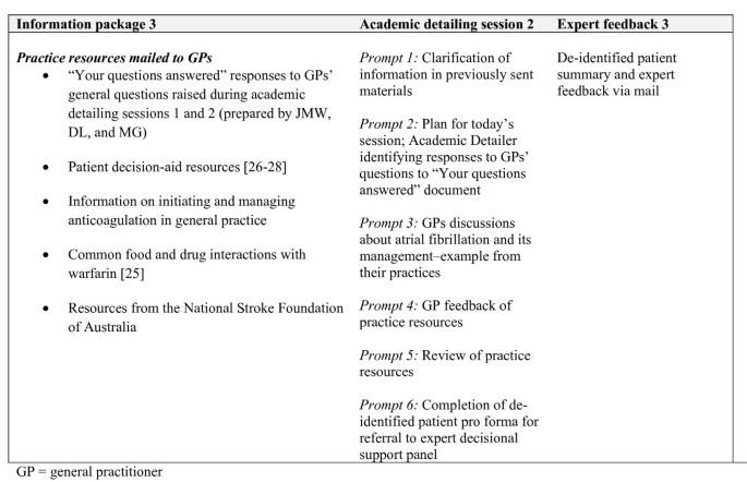 Study protocol: the DESPATCH study: Delivering stroke