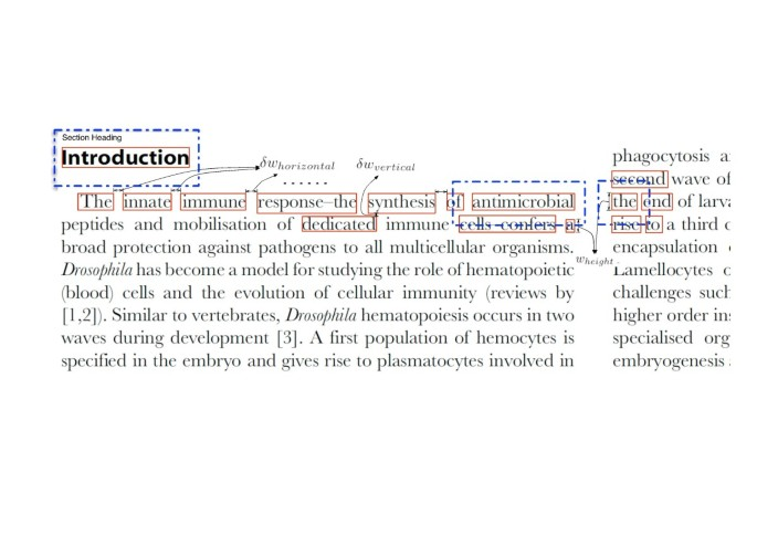 Layout-aware text extraction from full-text PDF of
