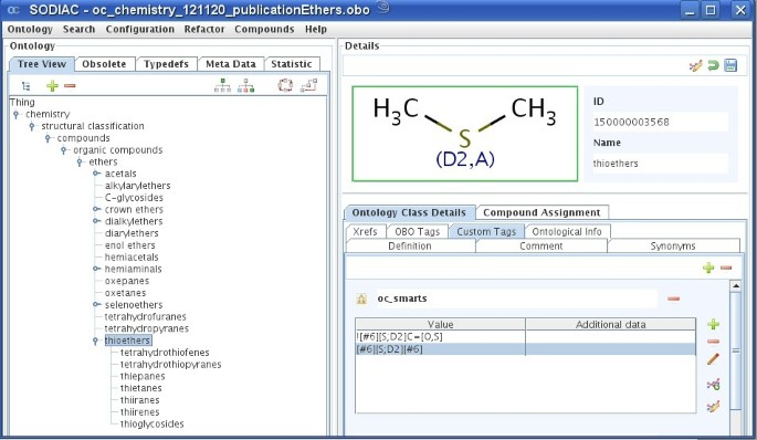 Automated compound classification using a chemical ontology