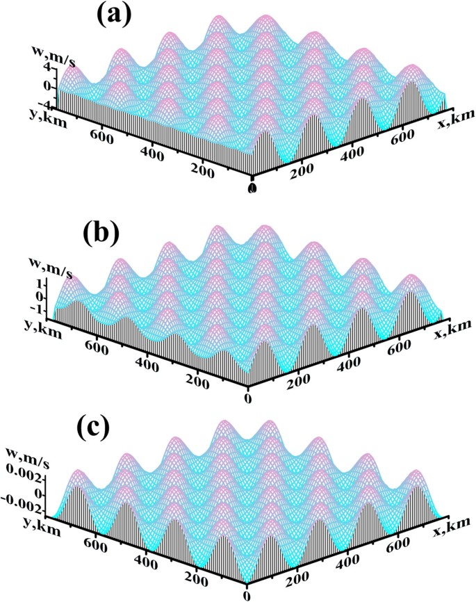 Three-dimensional numerical simulation of nonlinear acoustic
