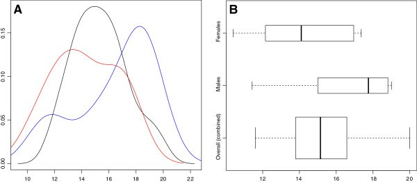 Measuring autistic traits in the general population: a systematic