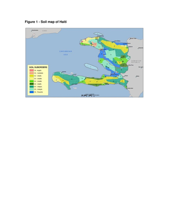 Soil nutrient management in Haiti, pre-Columbus to the present day