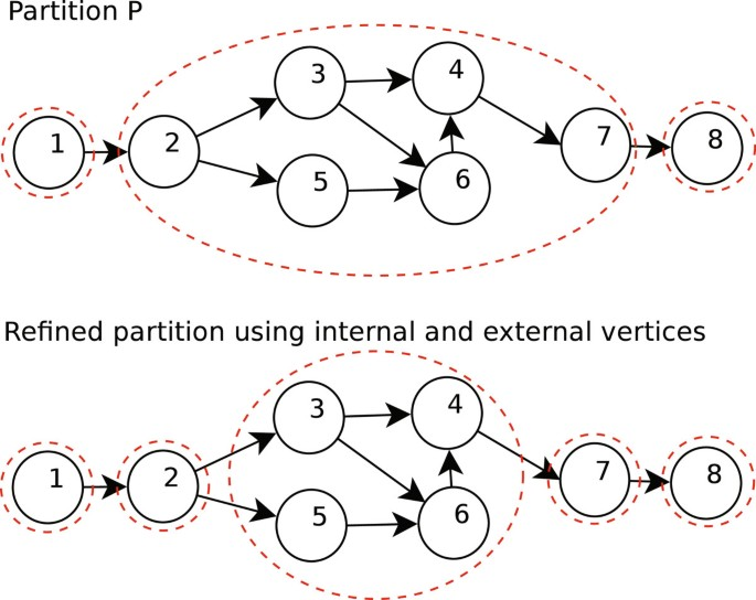 Algorithm for shortest path search in Geographic Information