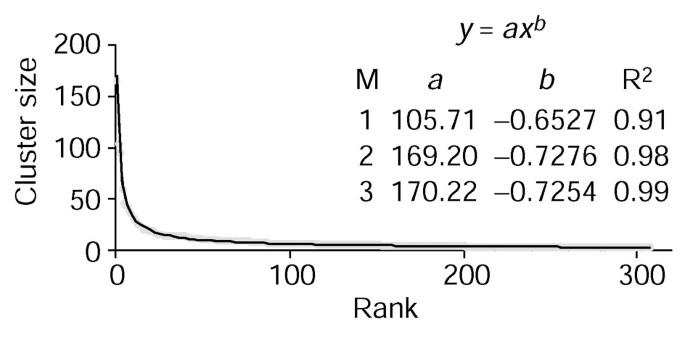 MYRbase: analysis of genome-wide glycine myristoylation