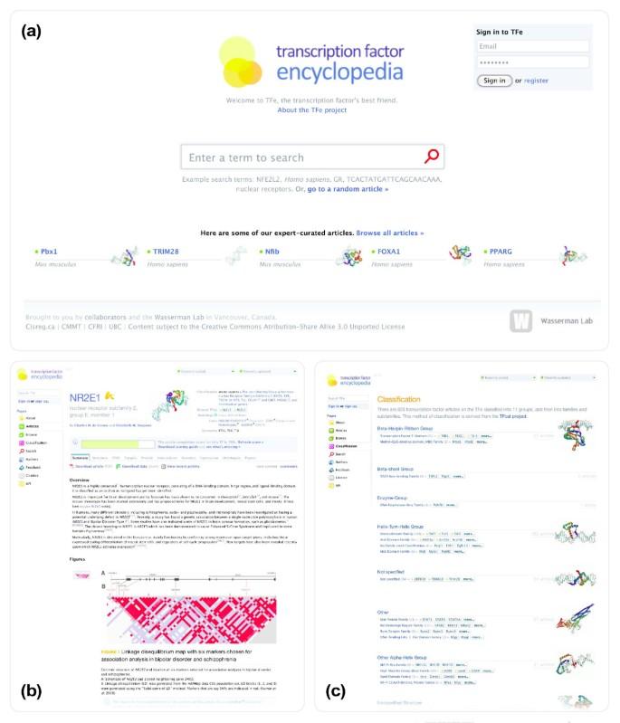 The Transcription Factor Encyclopedia | Genome Biology