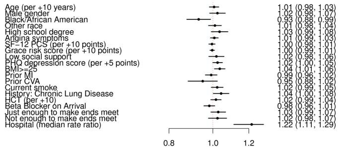 Factors influencing patient willingness to participate in genetic ...