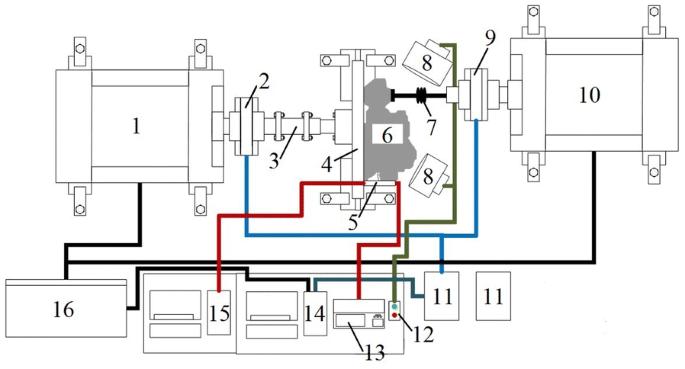 Car Fuel Economy Simulation Forecast Method Based On Cvt