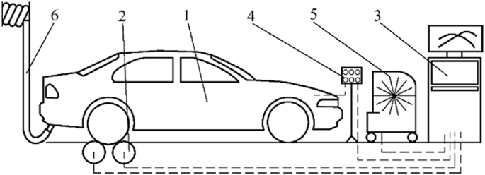 Coefficient Of Engine Flexibility As A Basis For The Assessment Of Vehicle Tractive Performance Springerlink