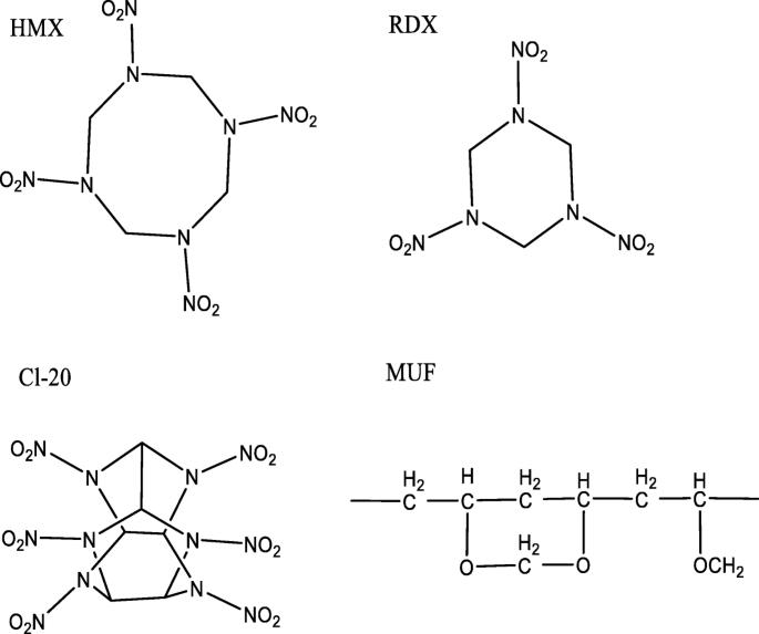 Effective Insensitiveness of Melamine Urea-Formaldehyde