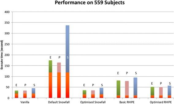 Optimising parallel R correlation matrix calculations on