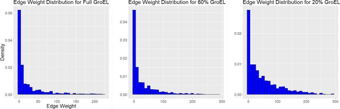 A nearest-neighbors network model for sequence data reveals
