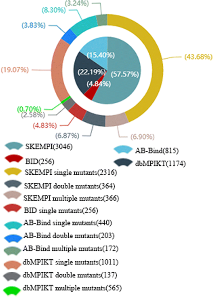 dbMPIKT: a database of kinetic and thermodynamic mutant protein