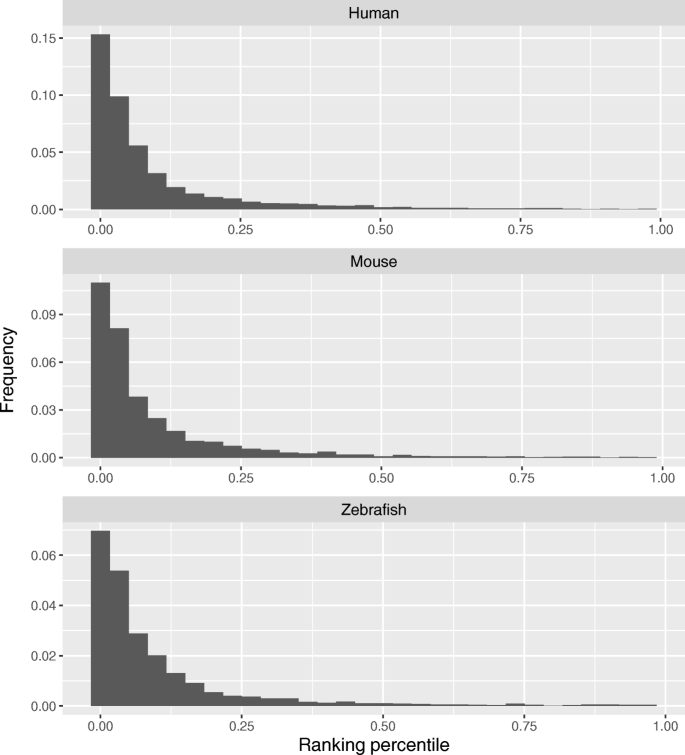 DeepM6ASeq: prediction and characterization of m6A