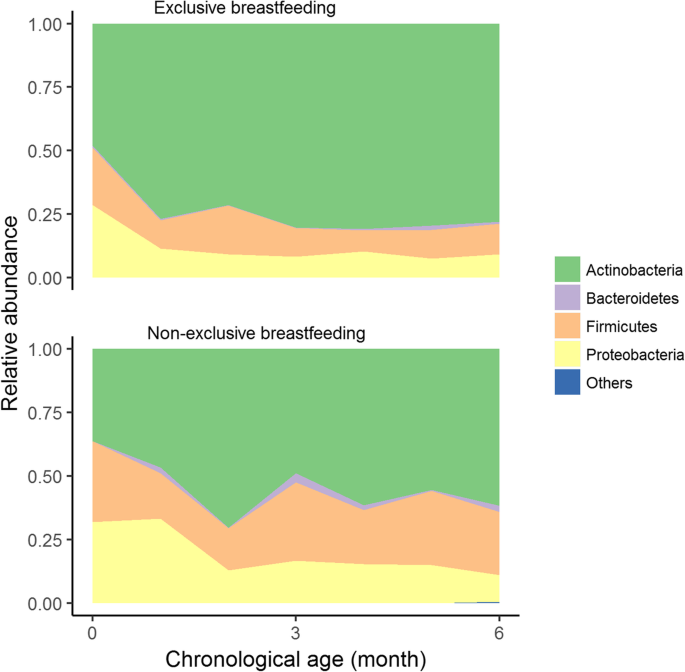 metamicrobiomeR: an R package for analysis of microbiome relative