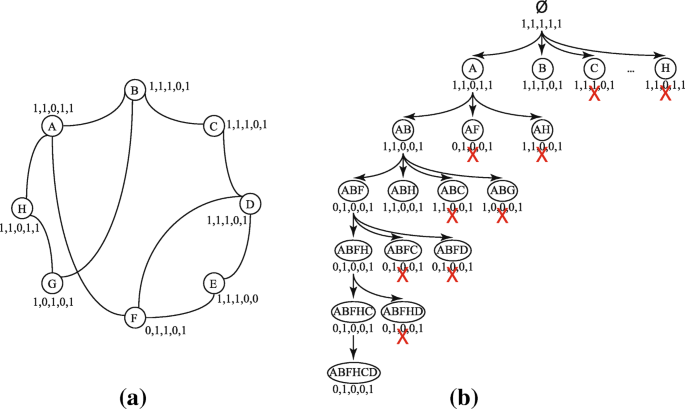 A linear delay algorithm for enumerating all connected induced