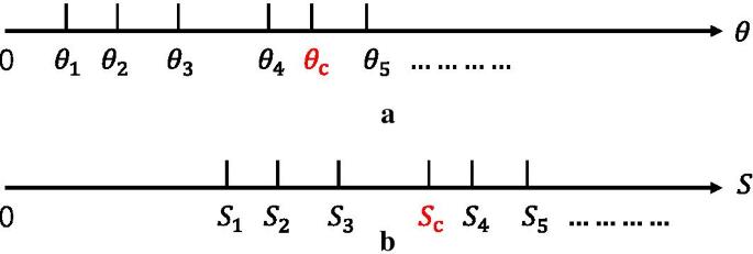 figure8gydF4y2Ba