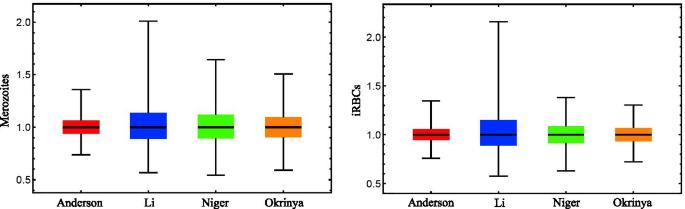 图2.gydF4y2Ba