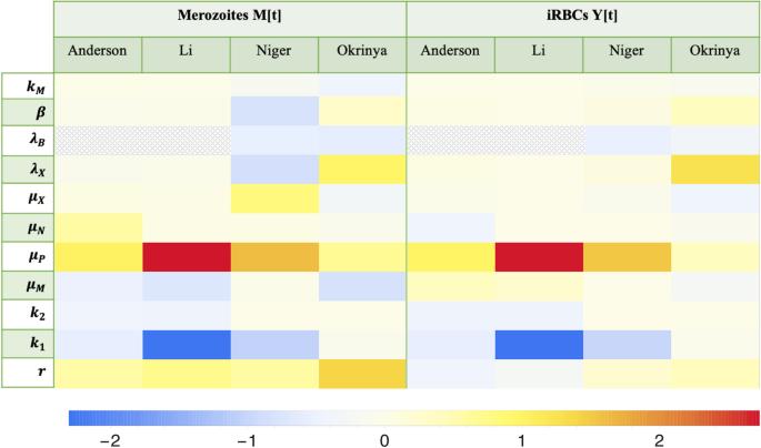 图3.gydF4y2Ba